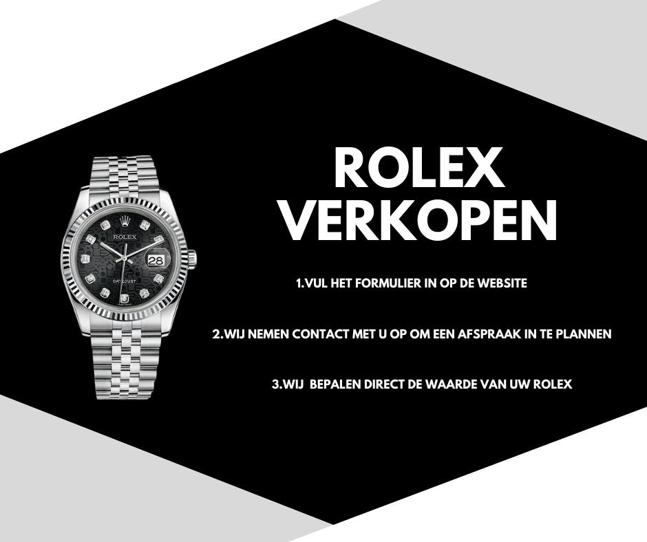 Rolex kopen en verkopen
